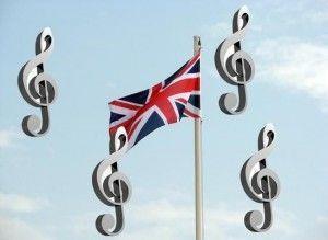 Aprender Idiomas con Canciones de Música